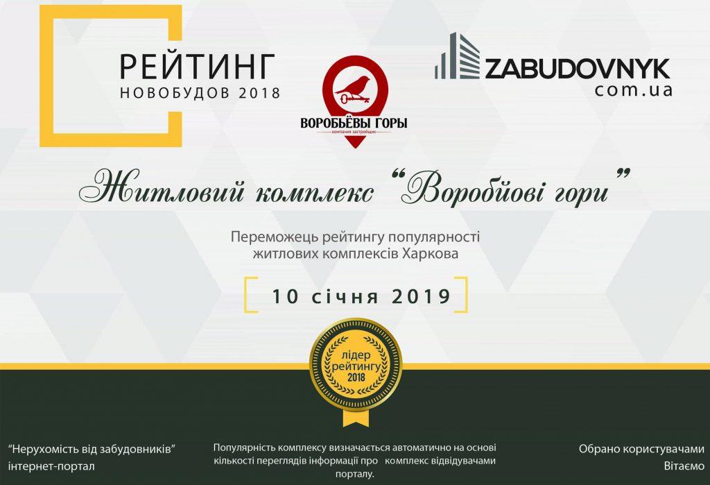 «Воробьевы горы» - победитель рейтинга популярности жилых комплексов в Харькове