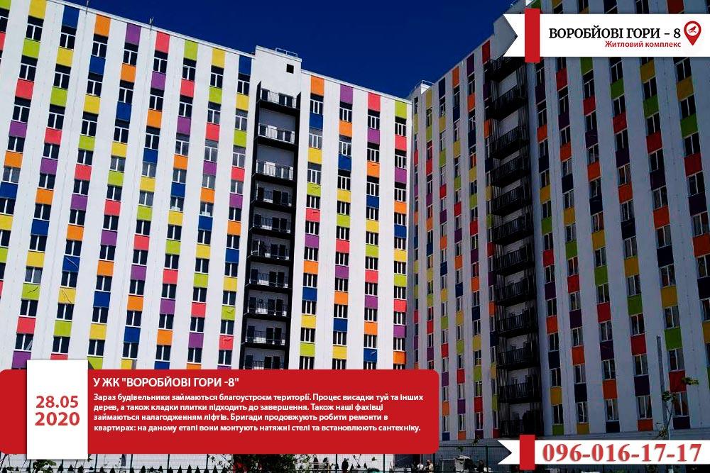 Новини про житловий комплекс «Воробйові гори-8»
